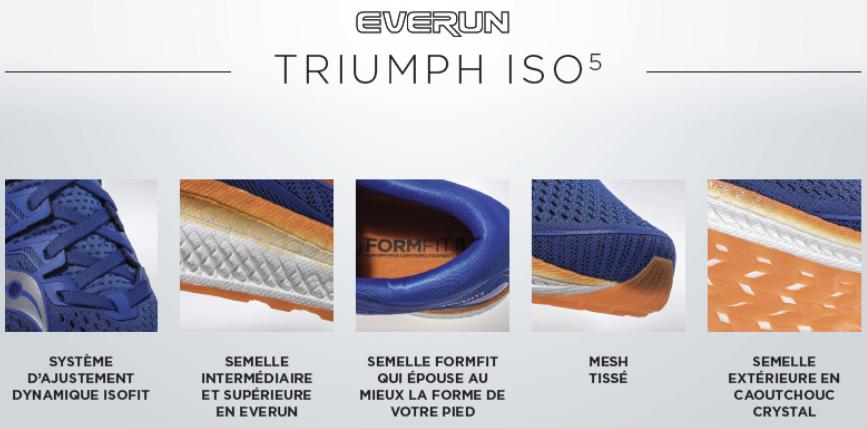Saucony présente la nouvelle Triumph ISO 5 !